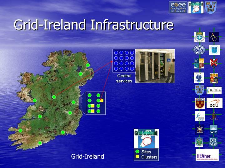 Grid-Ireland Infrastructure