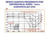 d ficit auditivo progresivo por exposicion al ruido curva audiom trica por a os