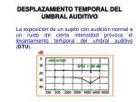desplazamiento temporal del umbral auditivo