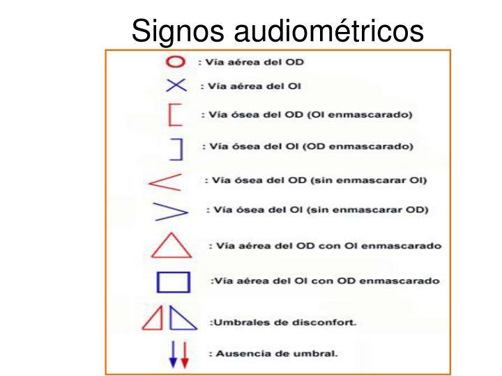 Signos audiométricos
