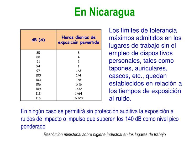 En Nicaragua