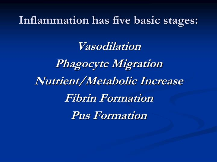 Inflammation has five basic stages: