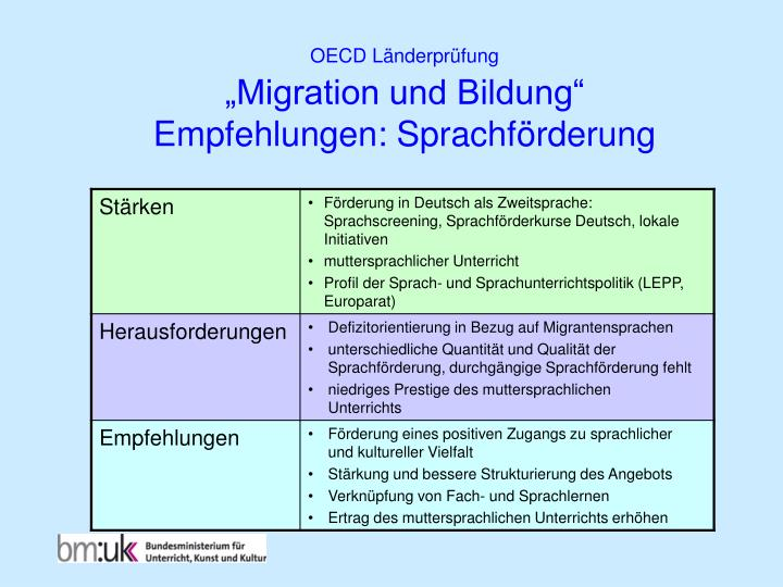 OECD Länderprüfung