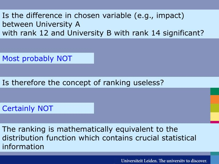 Is the difference in chosen variable (e.g., impact) between University A