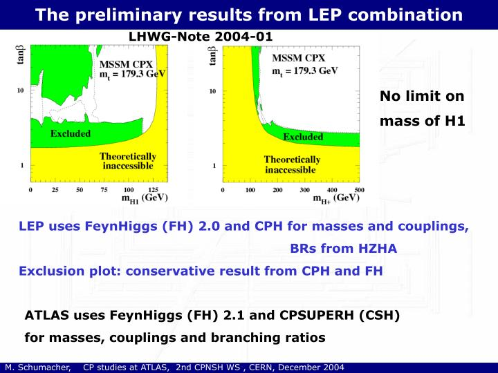 The preliminary results from LEP combination
