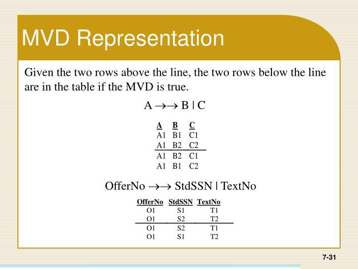 MVD Representation