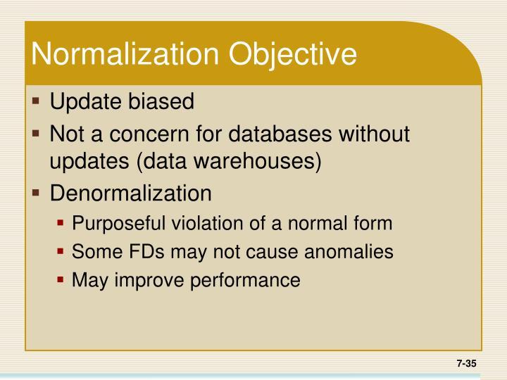 Normalization Objective