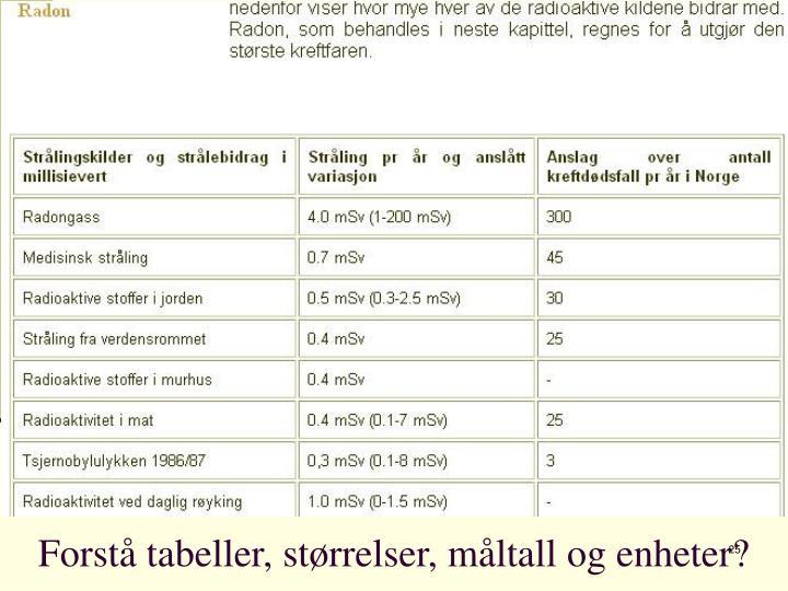 Forstå tabeller, størrelser, måltall og enheter?