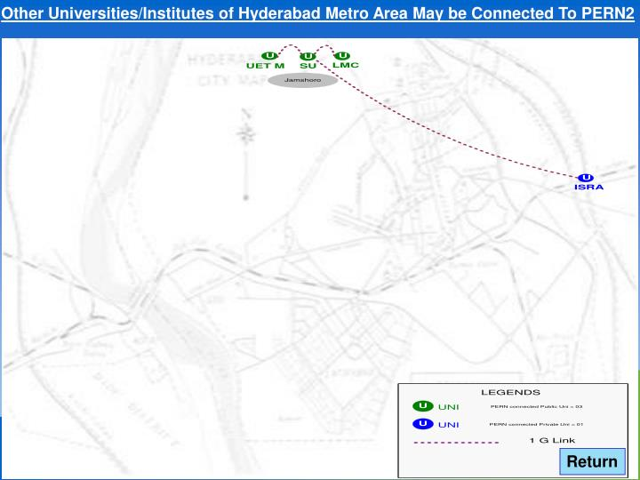 Other Universities/Institutes of Hyderabad Metro Area May be Connected To PERN2