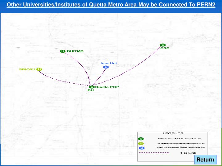 Other Universities/Institutes of Quetta Metro Area May be Connected To PERN2