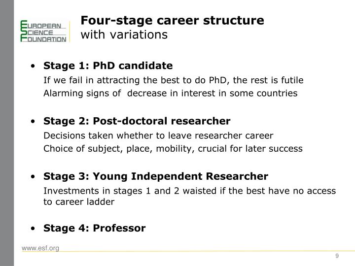 Four-stage career structure