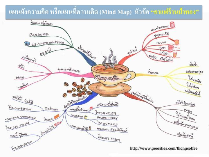 แผนผังความคิด หรือแผนที่ความคิด (