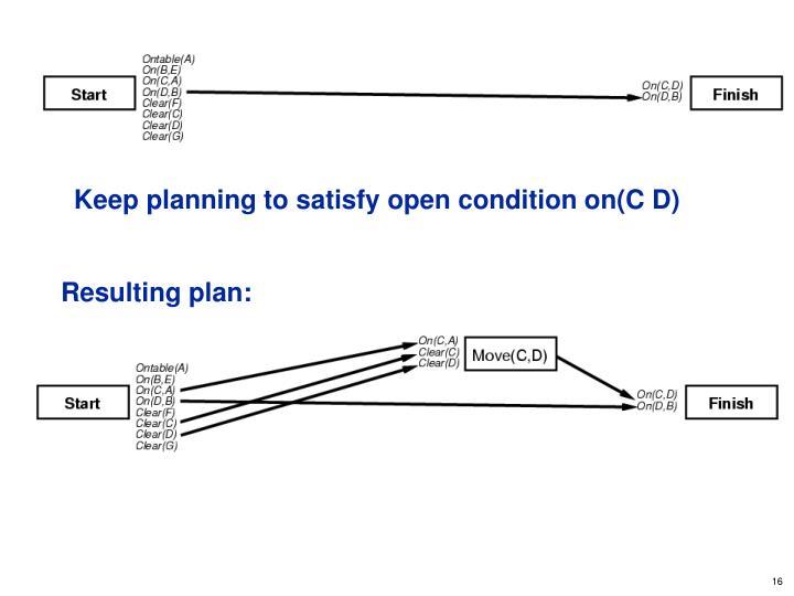 Resulting plan: