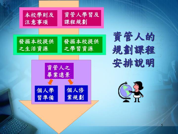 資管人學習及課程規劃