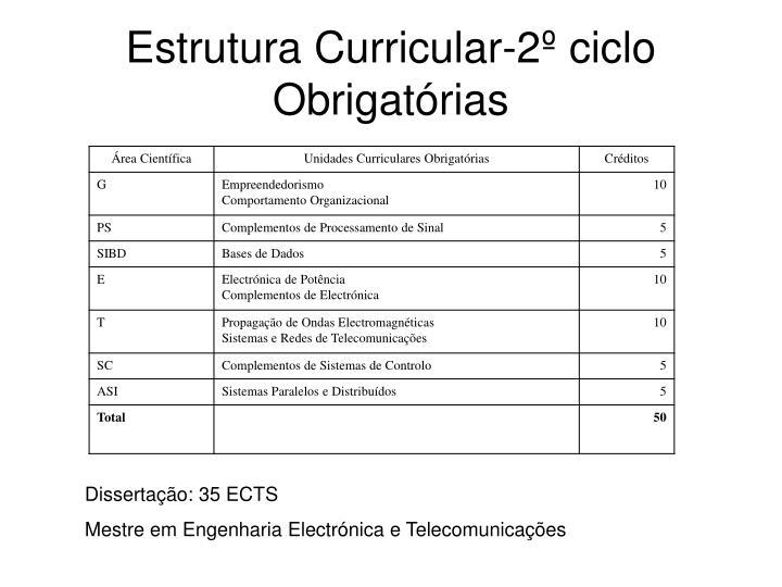 Estrutura Curricular-2º ciclo