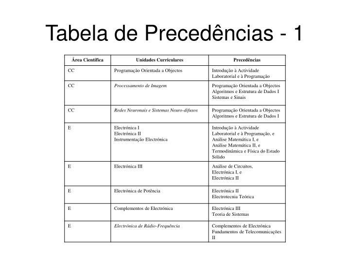 Tabela de Precedências - 1