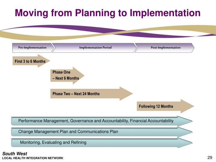 Moving from Planning to Implementation