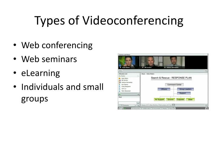 Types of videoconferencing