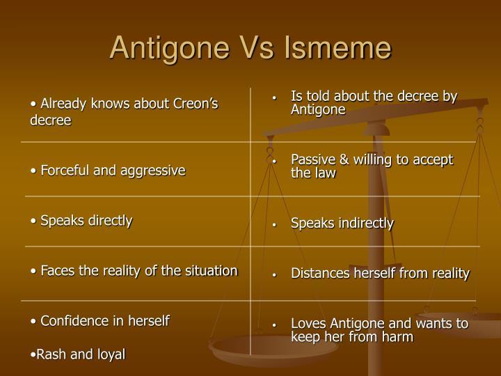 Antigone Vs Ismeme