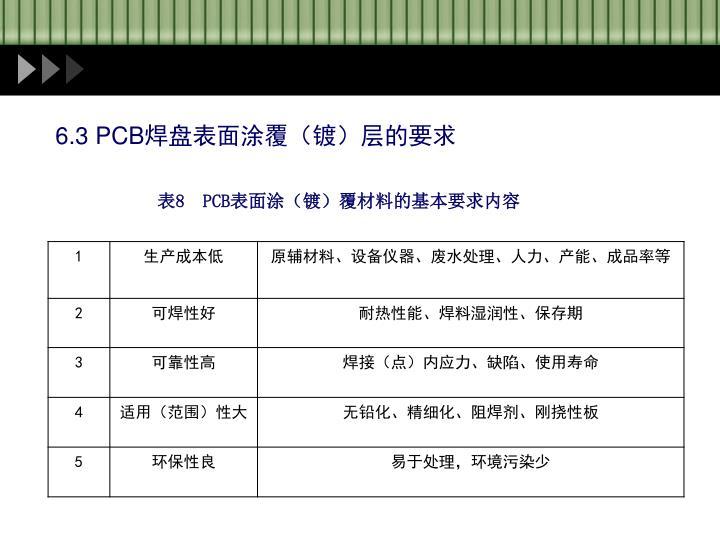 6.3 PCB
