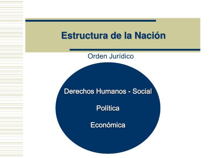 Estructura de la Nación