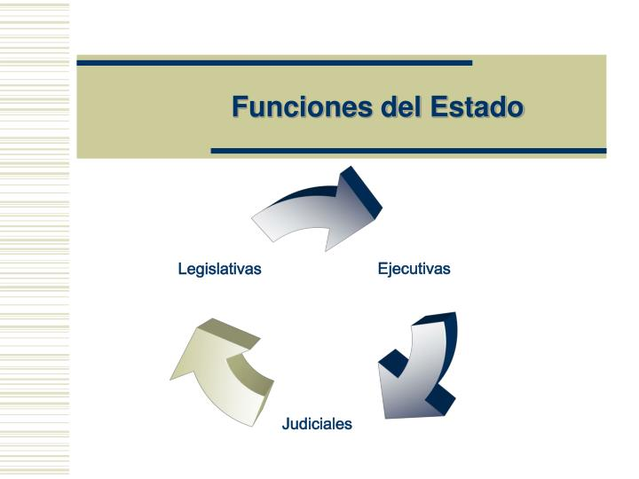 Funciones del Estado