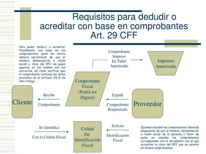 Requisitos para dedudir o acreditar con base en comprobantes