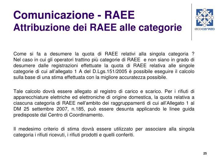 Comunicazione - RAEE
