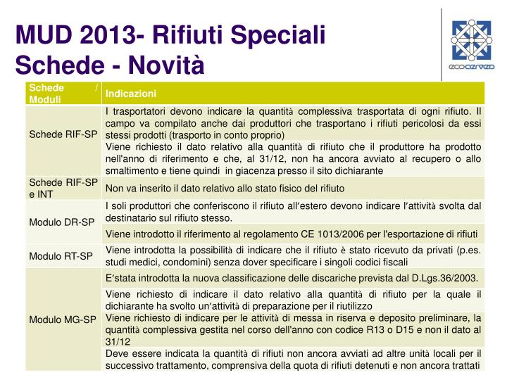 MUD 2013- Rifiuti Speciali