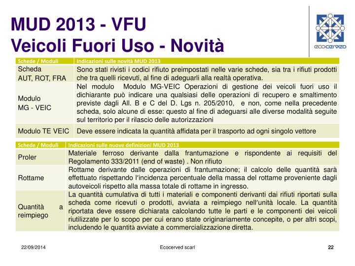 MUD 2013 - VFU