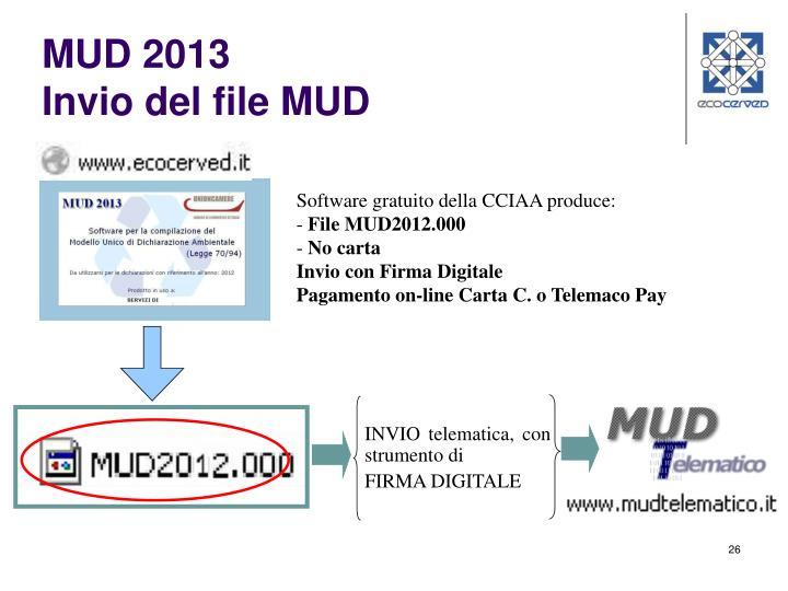 MUD 2013