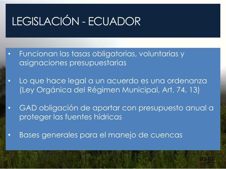 LEGISLACIÓN - ECUADOR
