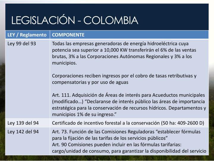 LEGISLACIÓN - COLOMBIA