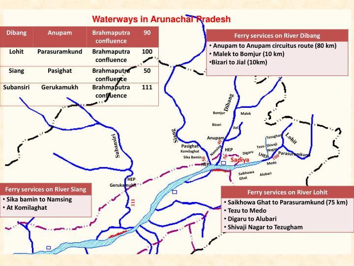 Waterways in Arunachal Pradesh