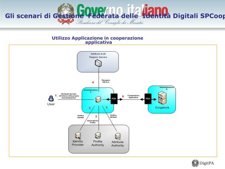 Gli scenari di Gestione  Federata delle  Identità Digitali