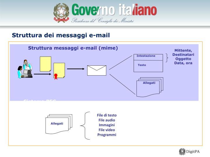 Struttura dei messaggi e-mail
