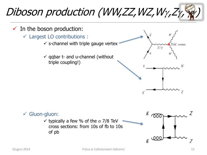 Diboson production (WW,ZZ,WZ,W