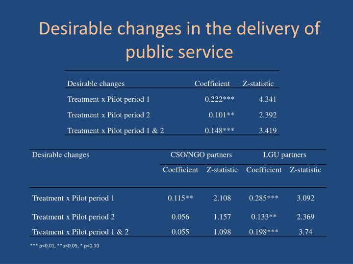 Desirable changes in the delivery of public service