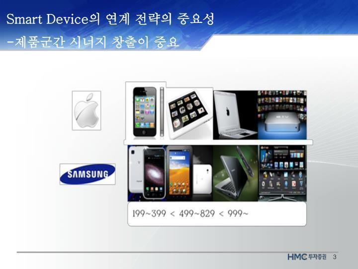 Smart Device