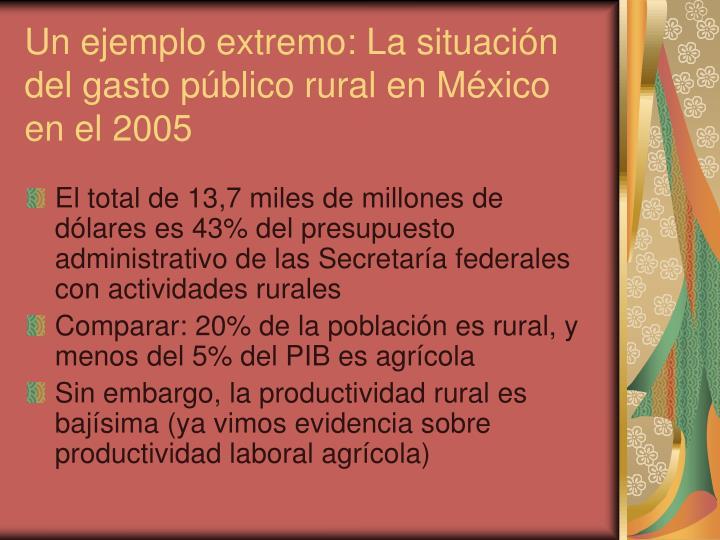 Un ejemplo extremo: La situación del gasto público rural en México en el 2005