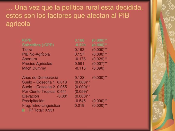 … Una vez que la política rural esta decidida, estos son los factores que afectan al PIB agrícola