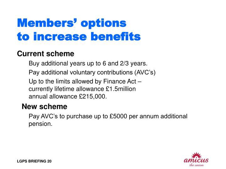 Members' options