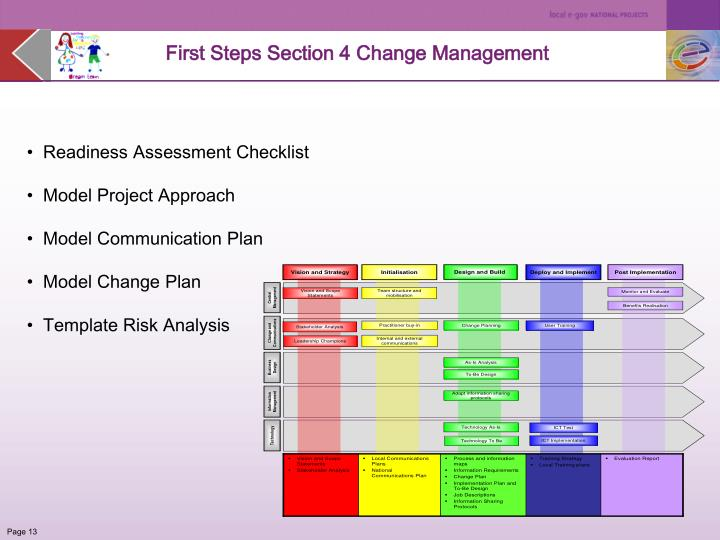 First Steps Section 4 Change Management