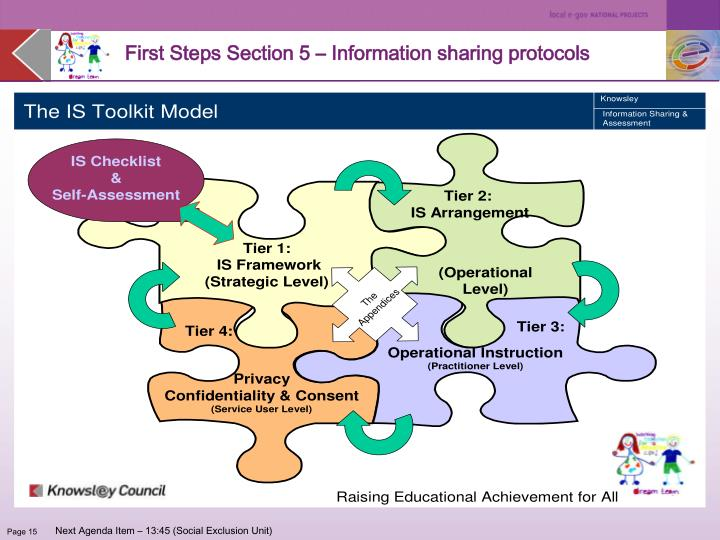 First Steps Section 5 – Information sharing protocols