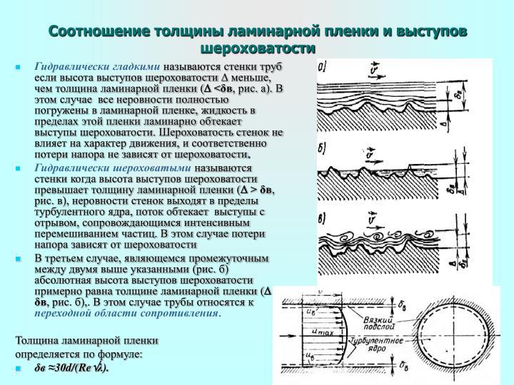 Соотношение толщины ламинарной пленки и выступов шероховатости