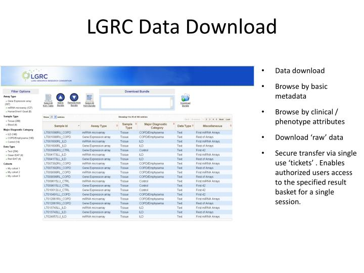 LGRC Data Download