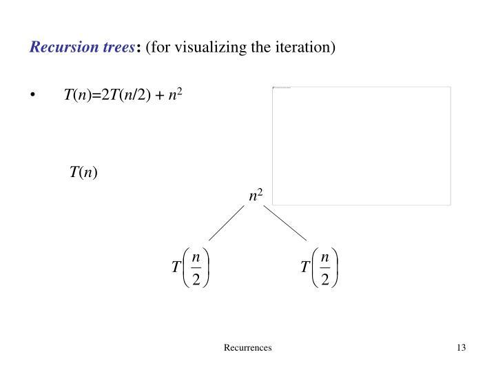 Recursion trees