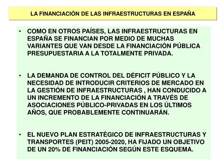 LA FINANCIACIÓN DE LAS INFRAESTRUCTURAS EN ESPAÑA
