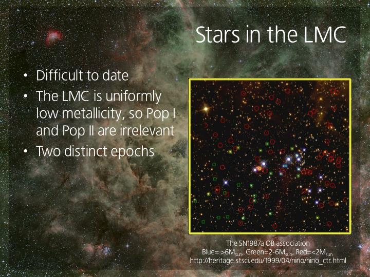 Stars in the LMC