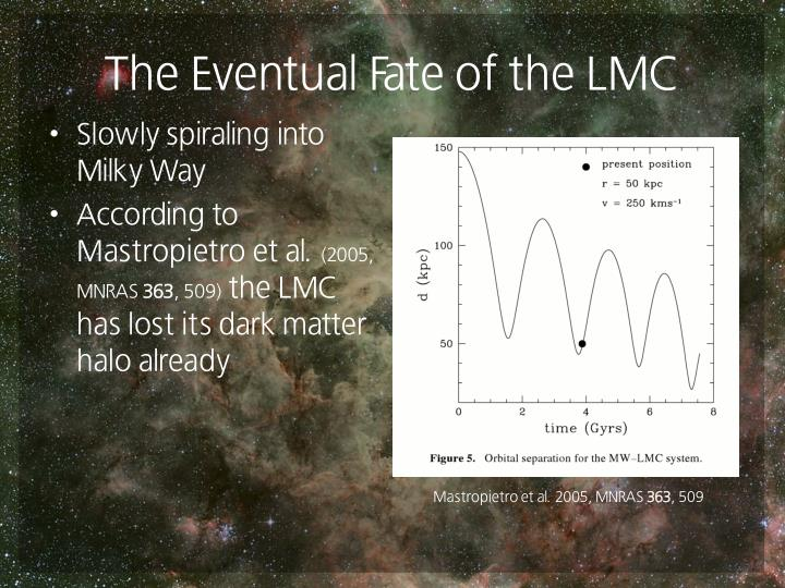 The Eventual Fate of the LMC